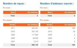 clic-animaux-1-300x186