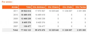 clic-animaux-2-300x118